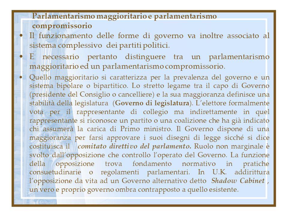 Parlamentarismo maggioritario e parlamentarismo compromissorio Il funzionamento delle forme di governo va inoltre associato al sistema complessivo dei