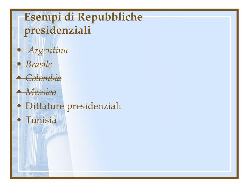 Esempi di Repubbliche presidenziali Argentina Brasile Colombia Messico Dittature presidenziali Tunisia