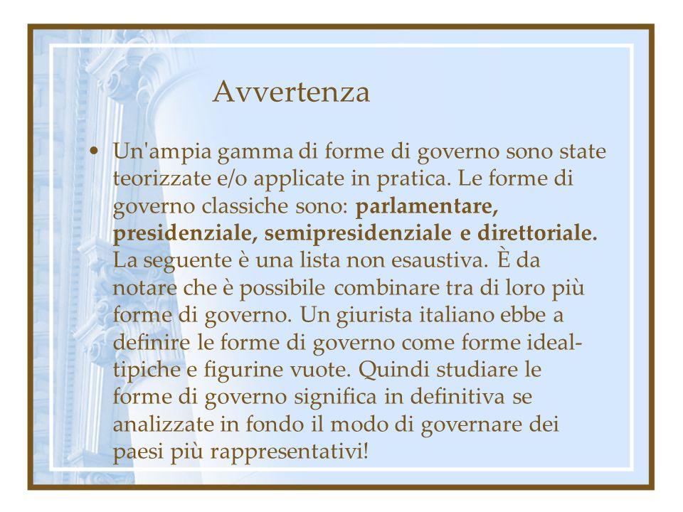 Avvertenza Un'ampia gamma di forme di governo sono state teorizzate e/o applicate in pratica. Le forme di governo classiche sono: parlamentare, presid
