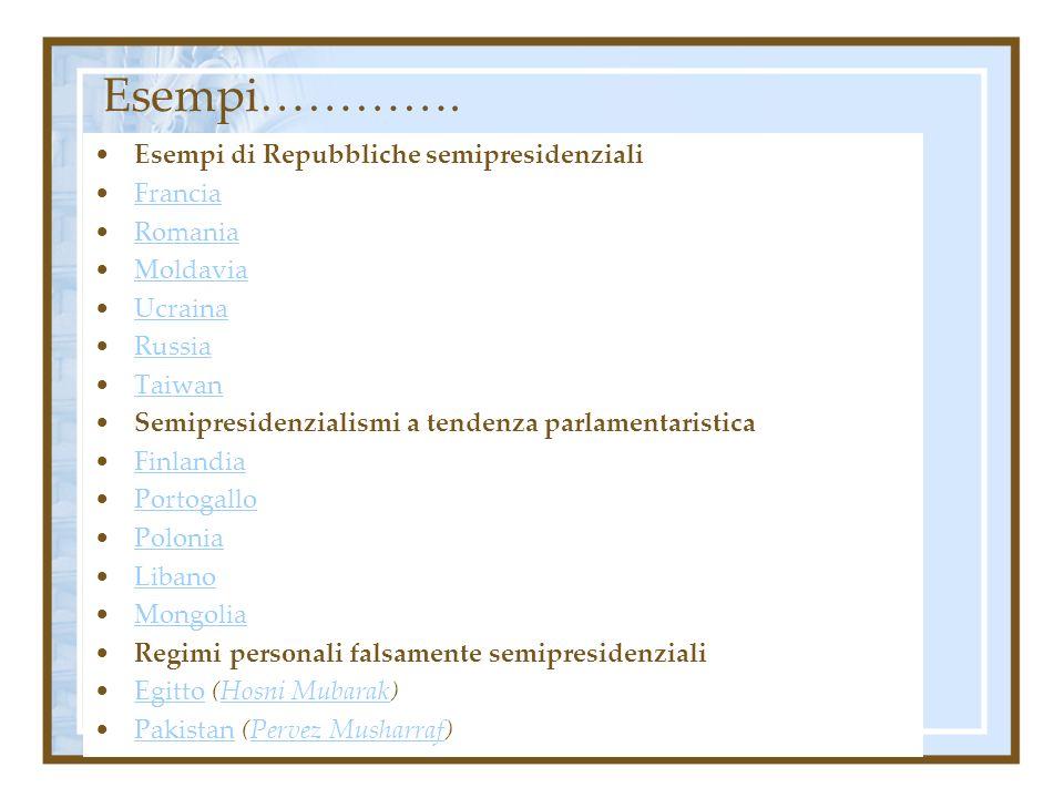 Esempi…………. Esempi di Repubbliche semipresidenziali Francia Romania Moldavia Ucraina Russia Taiwan Semipresidenzialismi a tendenza parlamentaristica F