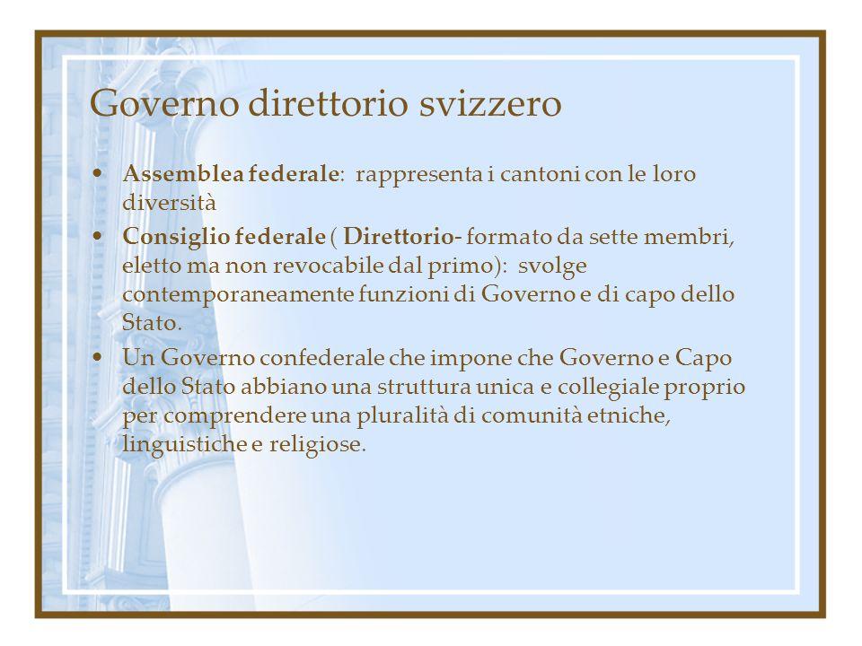 Governo direttorio svizzero Assemblea federale: rappresenta i cantoni con le loro diversità Consiglio federale ( Direttorio- formato da sette membri,