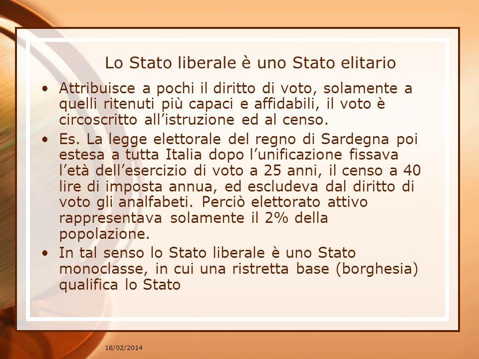 18/02/2014 Lo Stato liberale è uno Stato elitario Attribuisce a pochi il diritto di voto, solamente a quelli ritenuti più capaci e affidabili, il voto è circoscritto allistruzione ed al censo.