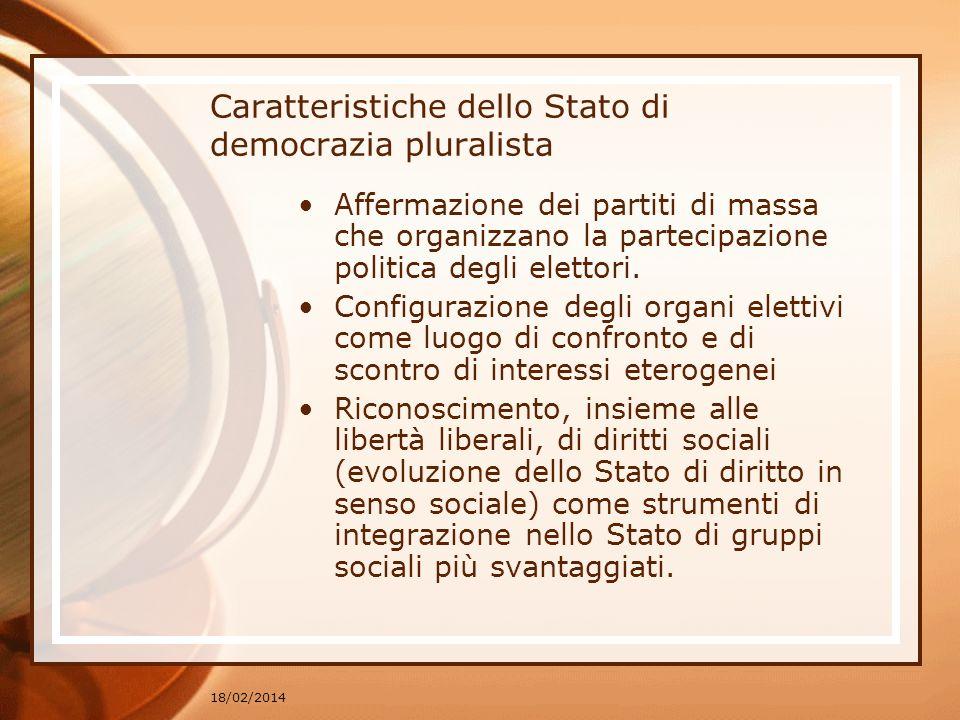 18/02/2014 Caratteristiche dello Stato di democrazia pluralista Affermazione dei partiti di massa che organizzano la partecipazione politica degli ele