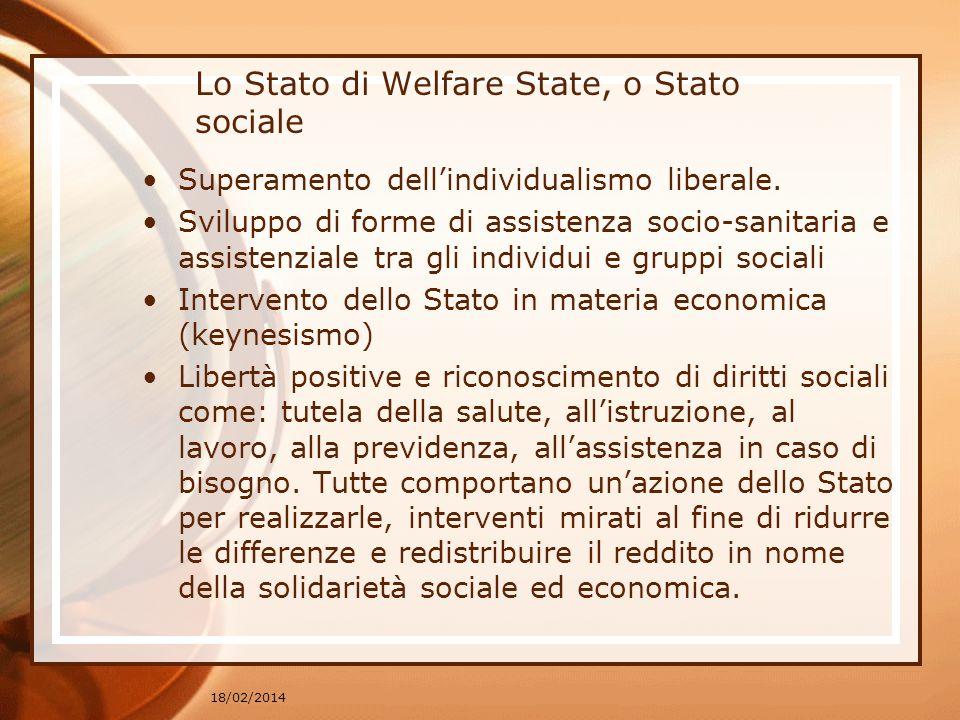 18/02/2014 Lo Stato di Welfare State, o Stato sociale Superamento dellindividualismo liberale. Sviluppo di forme di assistenza socio-sanitaria e assis