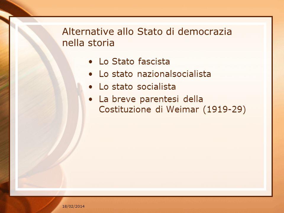 18/02/2014 Alternative allo Stato di democrazia nella storia Lo Stato fascista Lo stato nazionalsocialista Lo stato socialista La breve parentesi dell