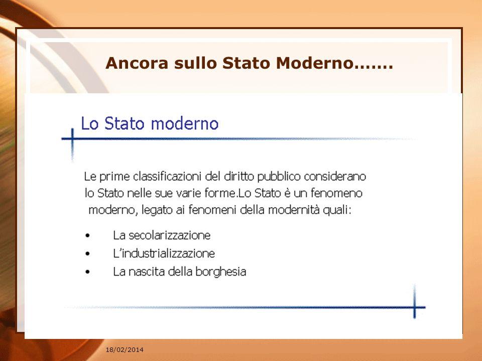 18/02/2014 Ancora sullo Stato Moderno…….
