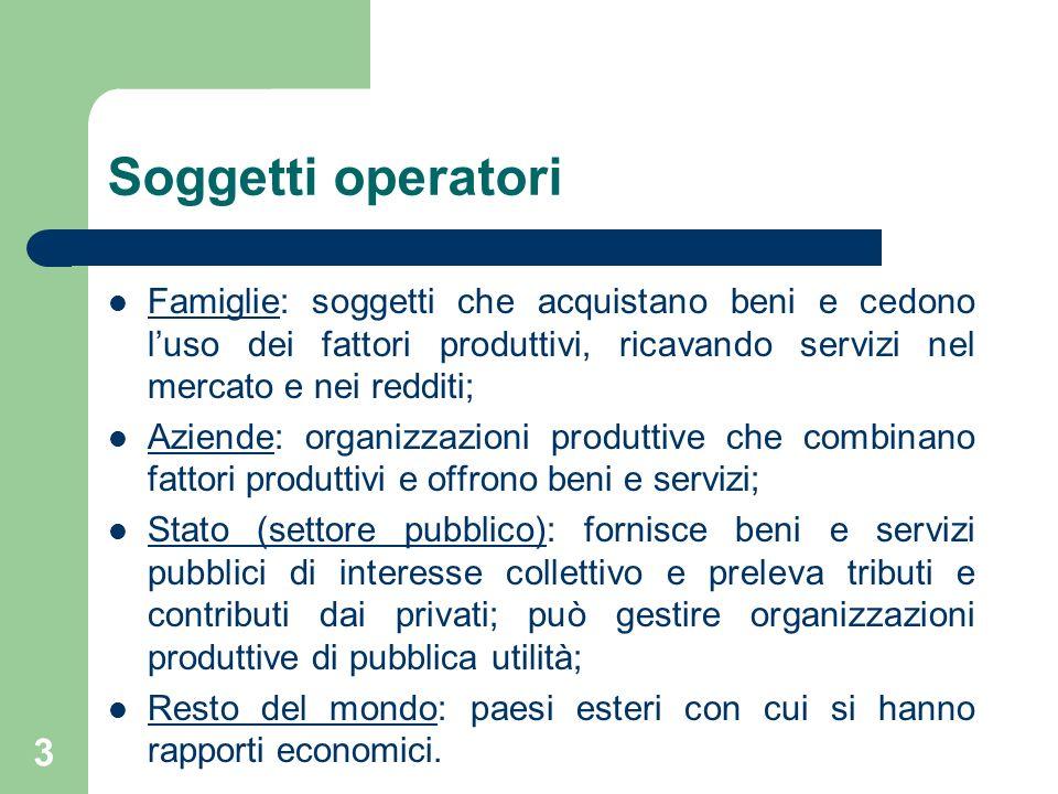 3 Soggetti operatori Famiglie: soggetti che acquistano beni e cedono luso dei fattori produttivi, ricavando servizi nel mercato e nei redditi; Aziende