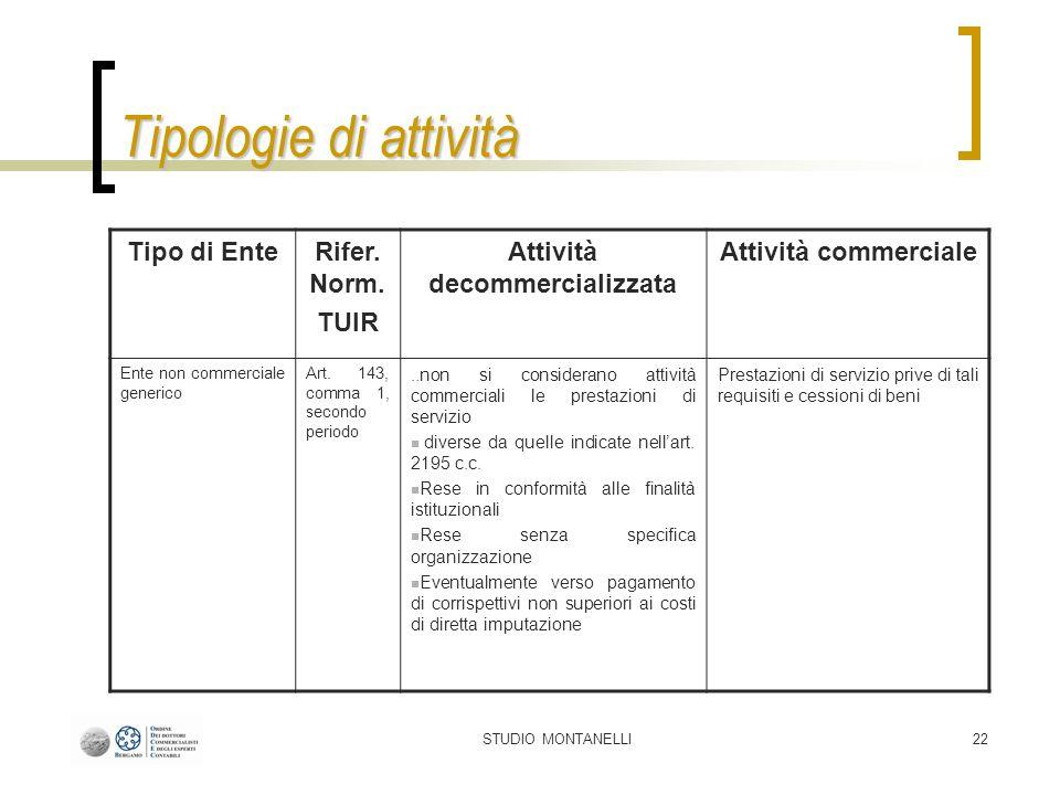 STUDIO MONTANELLI22 Tipologie di attività Tipo di EnteRifer.