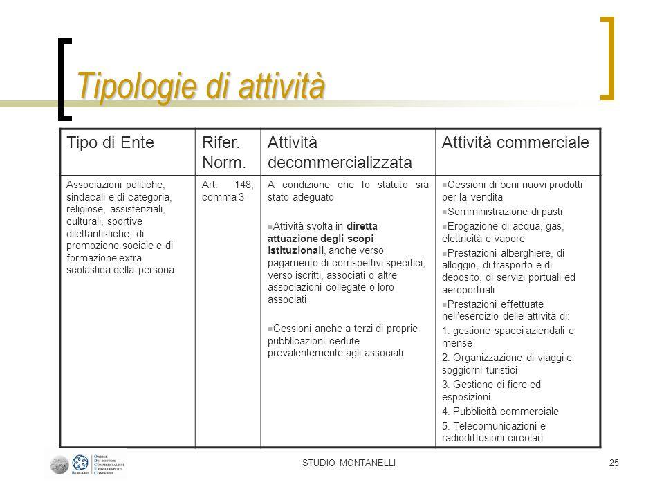 STUDIO MONTANELLI25 Tipologie di attività Tipo di EnteRifer.