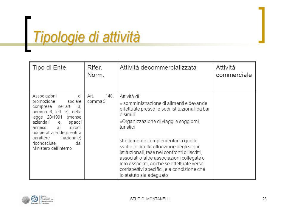 STUDIO MONTANELLI26 Tipologie di attività Tipo di EnteRifer.