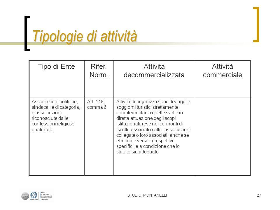 STUDIO MONTANELLI27 Tipologie di attività Tipo di EnteRifer.