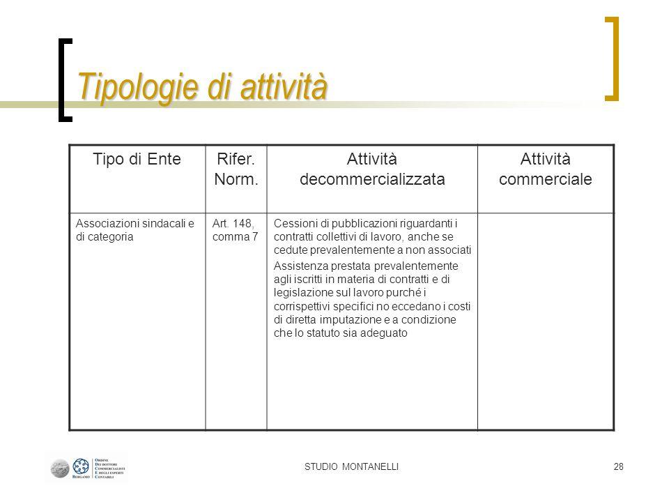 STUDIO MONTANELLI28 Tipologie di attività Tipo di EnteRifer.