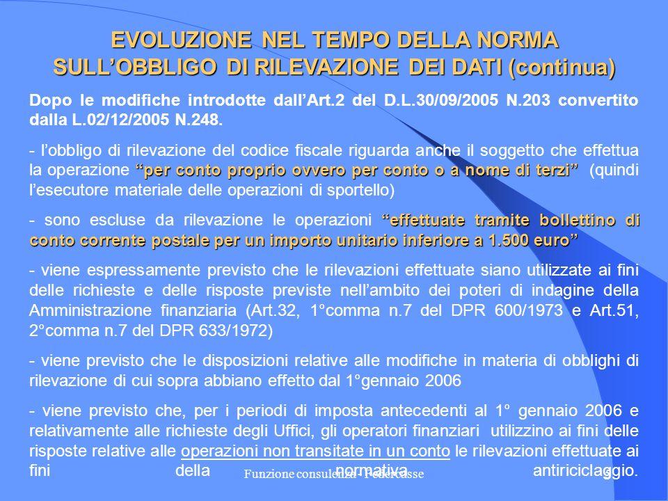 Funzione consulenza - Federcasse4 Formulazione in vigore sino al 31/12/2004 Gli obblighi di rilevazione dei dati riguardavano: - le aziende e gli isti