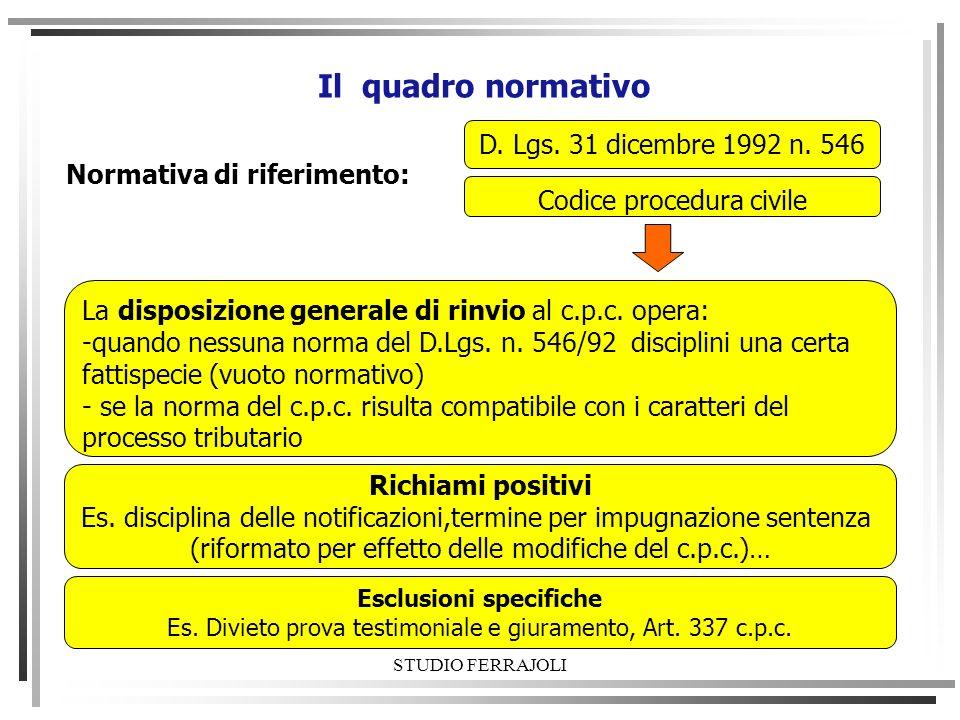 STUDIO FERRAJOLI Il quadro normativo D. Lgs. 31 dicembre 1992 n. 546 Normativa di riferimento: Codice procedura civile La disposizione generale di rin