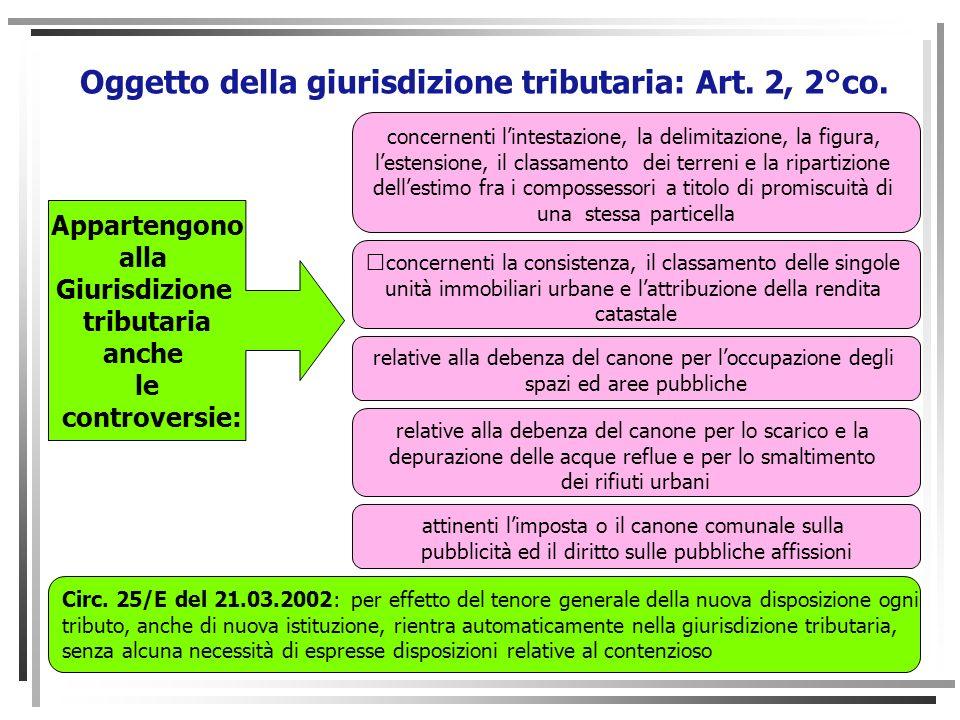 STUDIO FERRAJOLI Oggetto della giurisdizione tributaria: Art. 2, 2°co. concernenti lintestazione, la delimitazione, la figura, lestensione, il classam