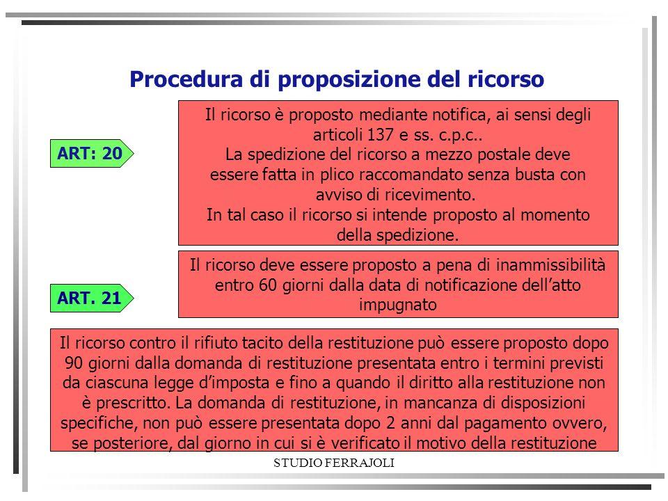 STUDIO FERRAJOLI Procedura di proposizione del ricorso ART: 20 Il ricorso deve essere proposto a pena di inammissibilità entro 60 giorni dalla data di