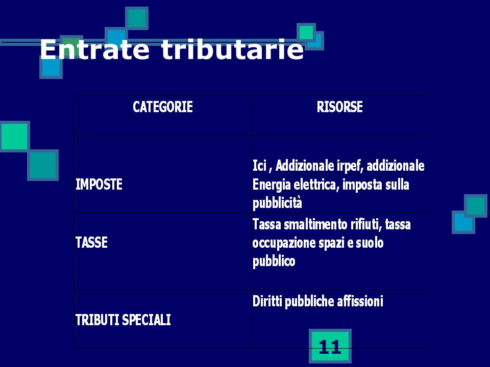 11 Entrate tributarie