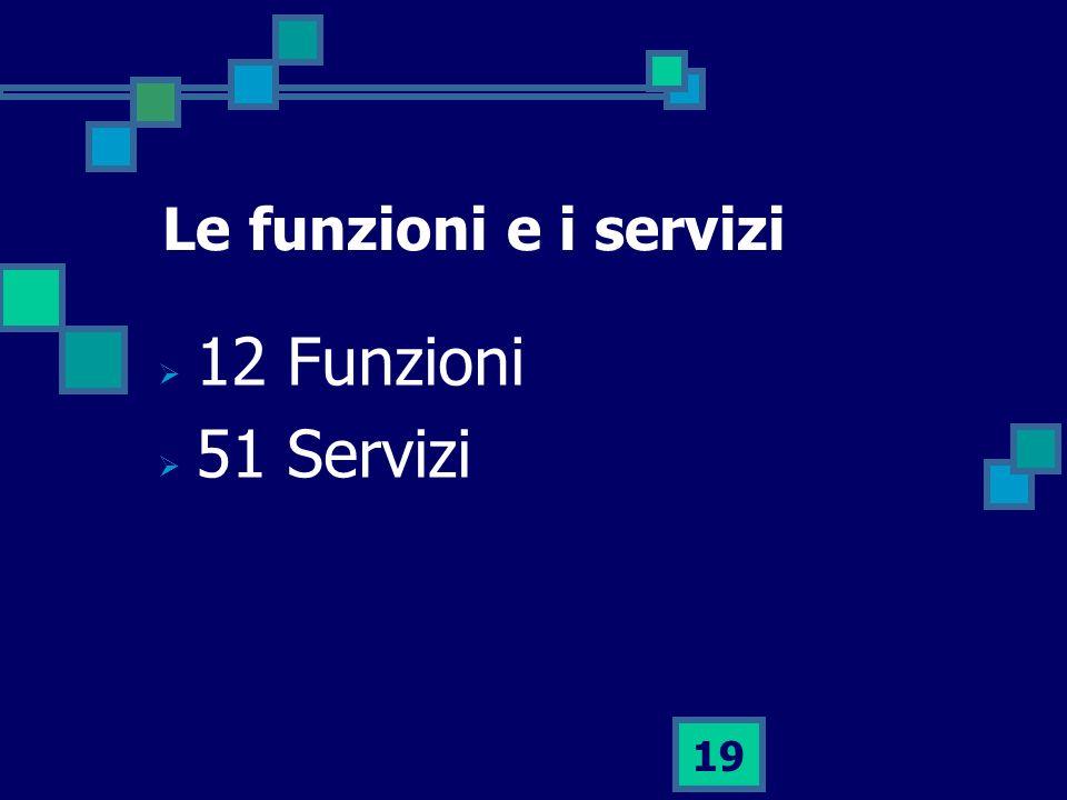 19 Le funzioni e i servizi 12 Funzioni 51 Servizi