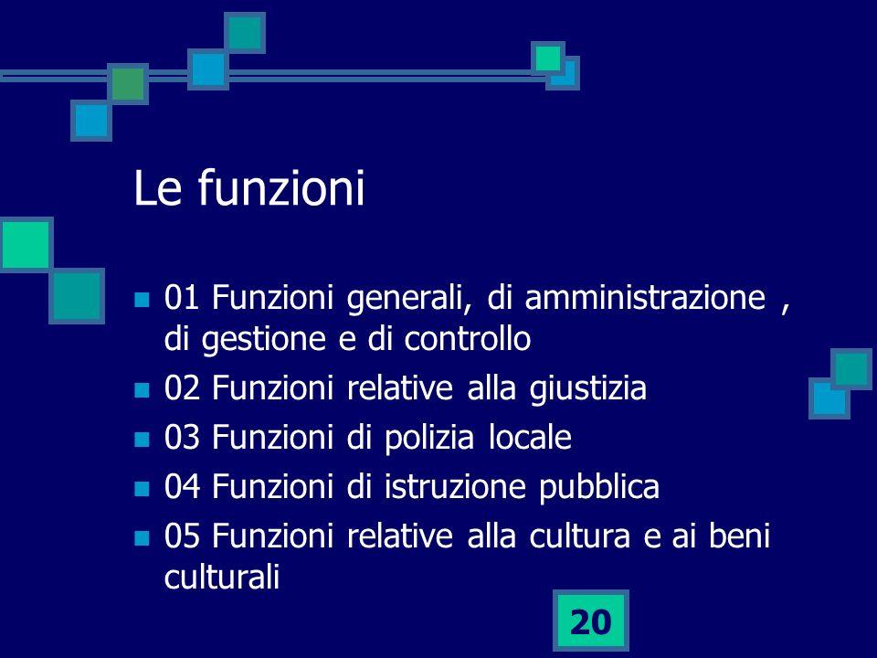 20 Le funzioni 01 Funzioni generali, di amministrazione, di gestione e di controllo 02 Funzioni relative alla giustizia 03 Funzioni di polizia locale