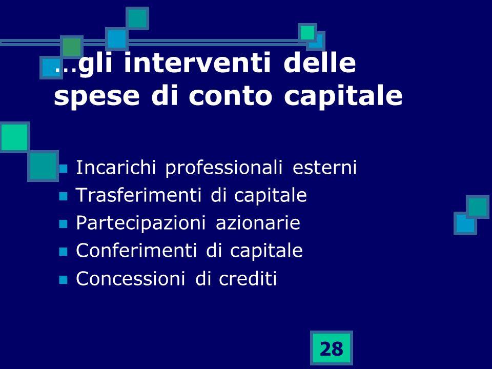 28...g li interventi delle spese di conto capitale Incarichi professionali esterni Trasferimenti di capitale Partecipazioni azionarie Conferimenti di