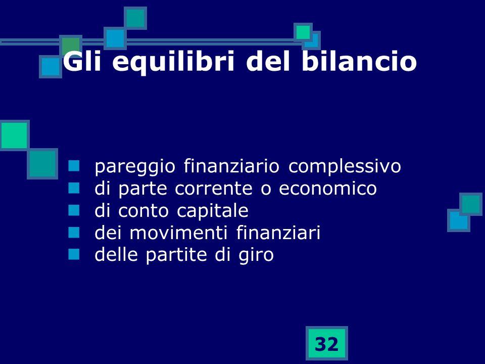 32 Gli equilibri del bilancio pareggio finanziario complessivo di parte corrente o economico di conto capitale dei movimenti finanziari delle partite
