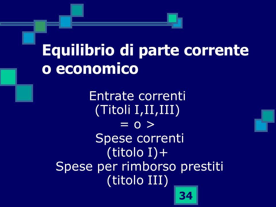 34 Equilibrio di parte corrente o economico Entrate correnti (Titoli I,II,III) = o > Spese correnti (titolo I)+ Spese per rimborso prestiti (titolo II