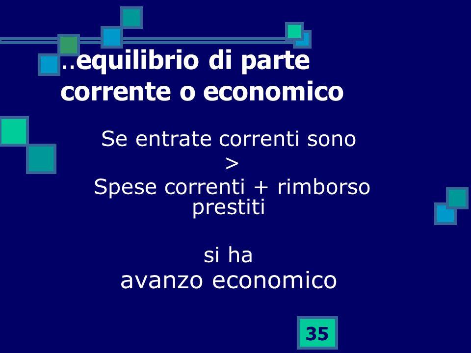 35..equilibrio di parte corrente o economico Se entrate correnti sono > Spese correnti + rimborso prestiti si ha avanzo economico