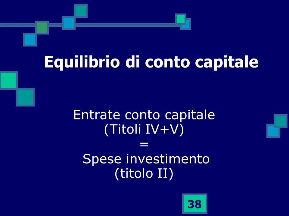 38 Equilibrio di conto capitale Entrate conto capitale (Titoli IV+V) = Spese investimento (titolo II)