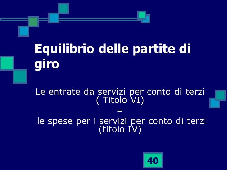 40 Equilibrio delle partite di giro Le entrate da servizi per conto di terzi ( Titolo VI) = le spese per i servizi per conto di terzi (titolo IV)