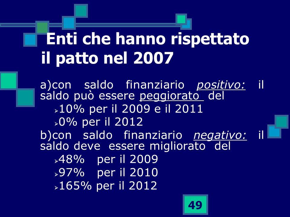 49 Enti che hanno rispettato il patto nel 2007 a)con saldo finanziario positivo: il saldo può essere peggiorato del 10% per il 2009 e il 2011 0% per i