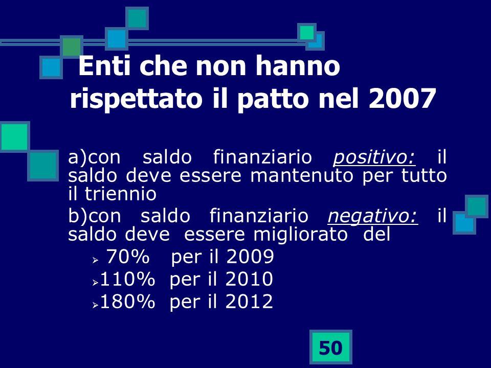 50 Enti che non hanno rispettato il patto nel 2007 a)con saldo finanziario positivo: il saldo deve essere mantenuto per tutto il triennio b)con saldo
