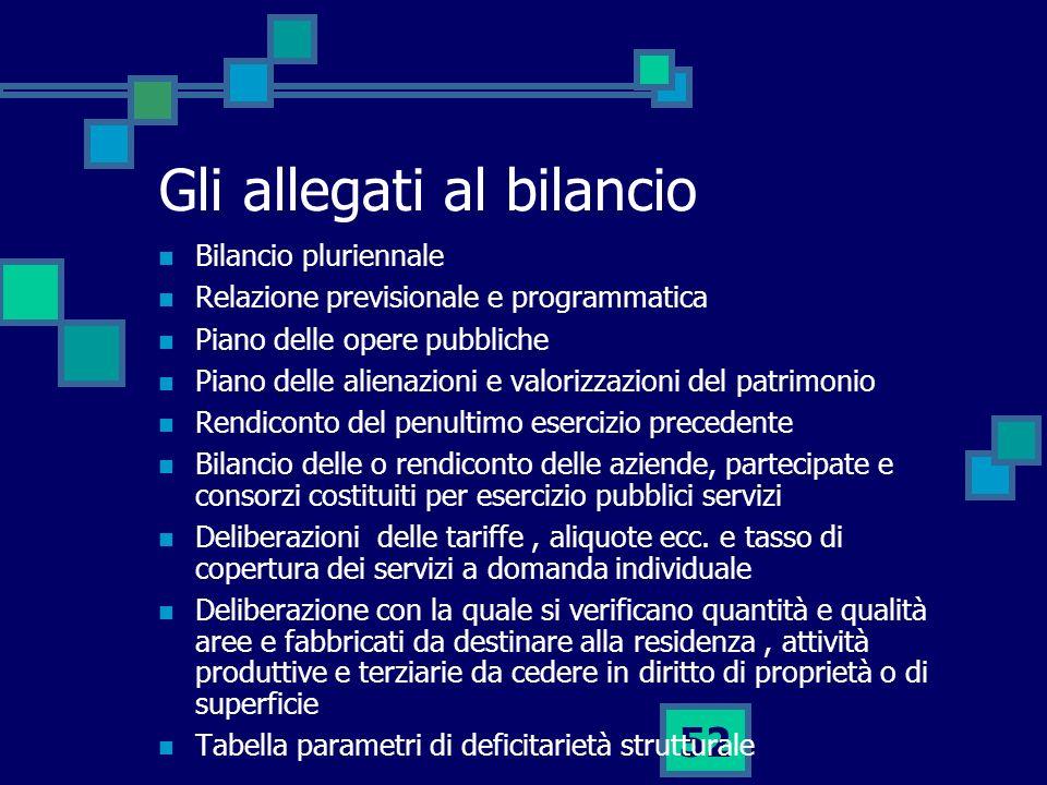 52 Gli allegati al bilancio Bilancio pluriennale Relazione previsionale e programmatica Piano delle opere pubbliche Piano delle alienazioni e valorizz