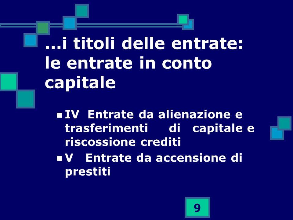 9...i titoli delle entrate: le entrate in conto capitale IV Entrate da alienazione e trasferimenti di capitale e riscossione crediti V Entrate da acce