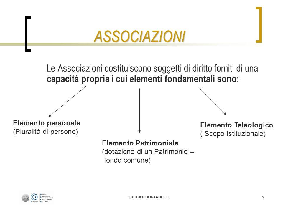 STUDIO MONTANELLI5 Le Associazioni costituiscono soggetti di diritto forniti di una capacità propria i cui elementi fondamentali sono: ASSOCIAZIONI El