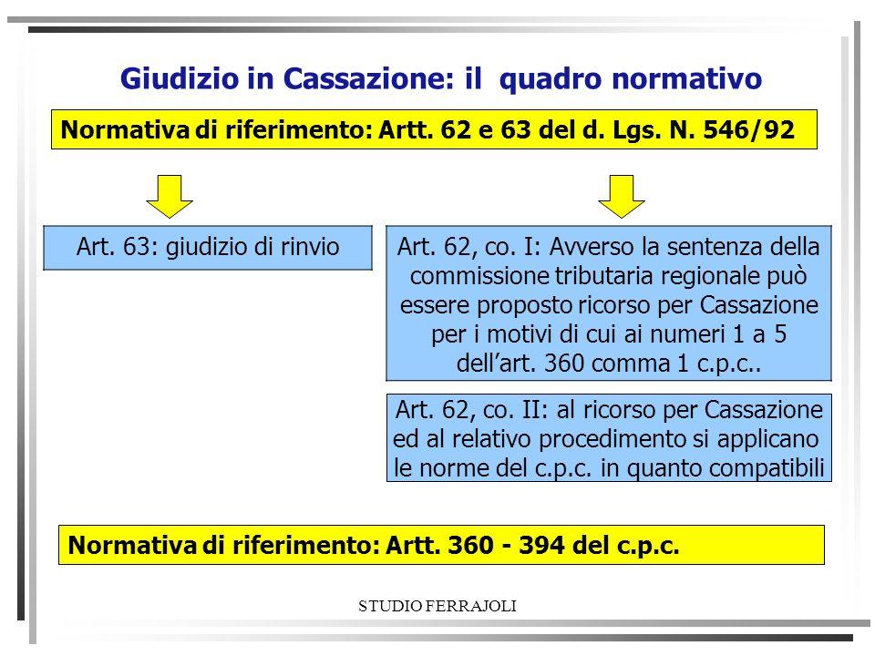 STUDIO FERRAJOLI Giudizio in Cassazione: il quadro normativo Normativa di riferimento: Artt. 62 e 63 del d. Lgs. N. 546/92 Art. 62, co. I: Avverso la