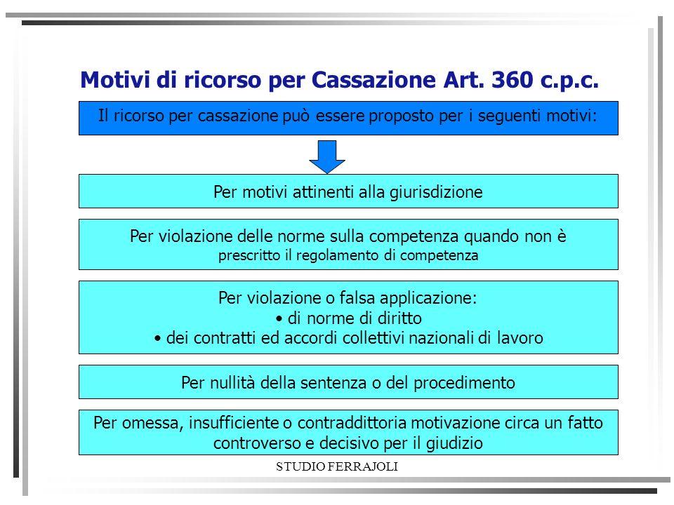 STUDIO FERRAJOLI Motivi di ricorso per Cassazione Art. 360 c.p.c. Per motivi attinenti alla giurisdizione Il ricorso per cassazione può essere propost