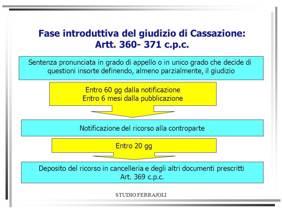 STUDIO FERRAJOLI Fase introduttiva del giudizio di Cassazione: Artt. 360- 371 c.p.c. Deposito del ricorso in cancelleria e degli altri documenti presc