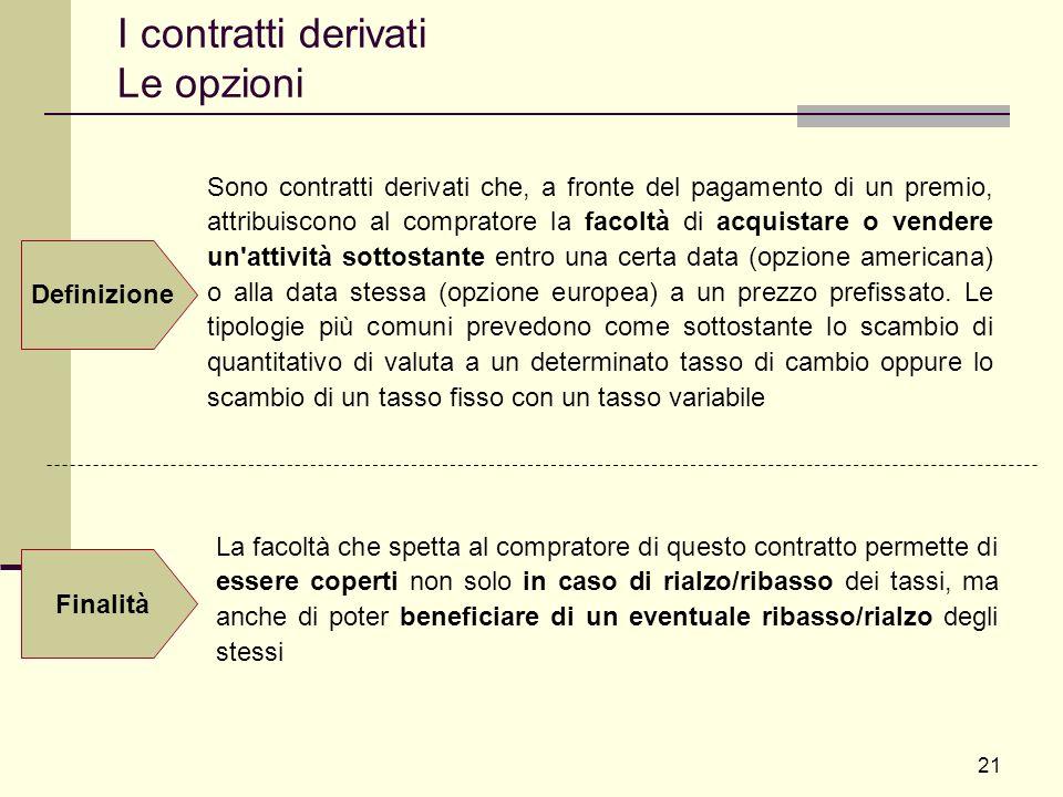 21 I contratti derivati Le opzioni Sono contratti derivati che, a fronte del pagamento di un premio, attribuiscono al compratore la facoltà di acquist