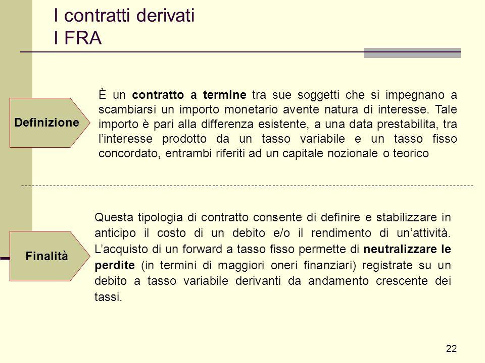 22 I contratti derivati I FRA È un contratto a termine tra sue soggetti che si impegnano a scambiarsi un importo monetario avente natura di interesse.