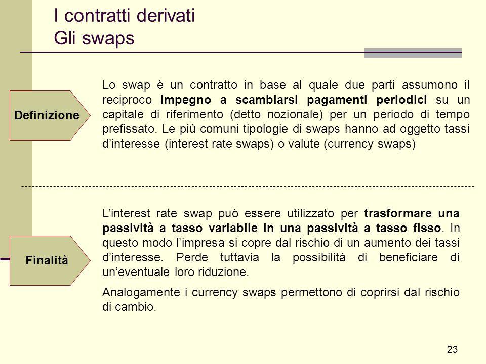 23 I contratti derivati Gli swaps Lo swap è un contratto in base al quale due parti assumono il reciproco impegno a scambiarsi pagamenti periodici su