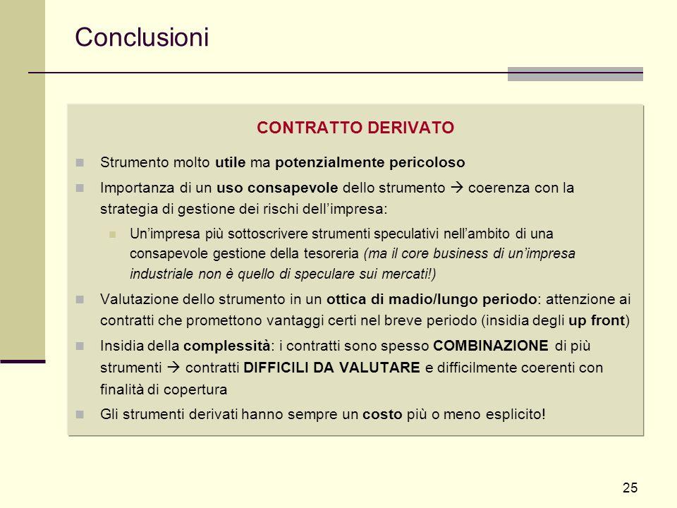 25 Conclusioni CONTRATTO DERIVATO Strumento molto utile ma potenzialmente pericoloso Importanza di un uso consapevole dello strumento coerenza con la