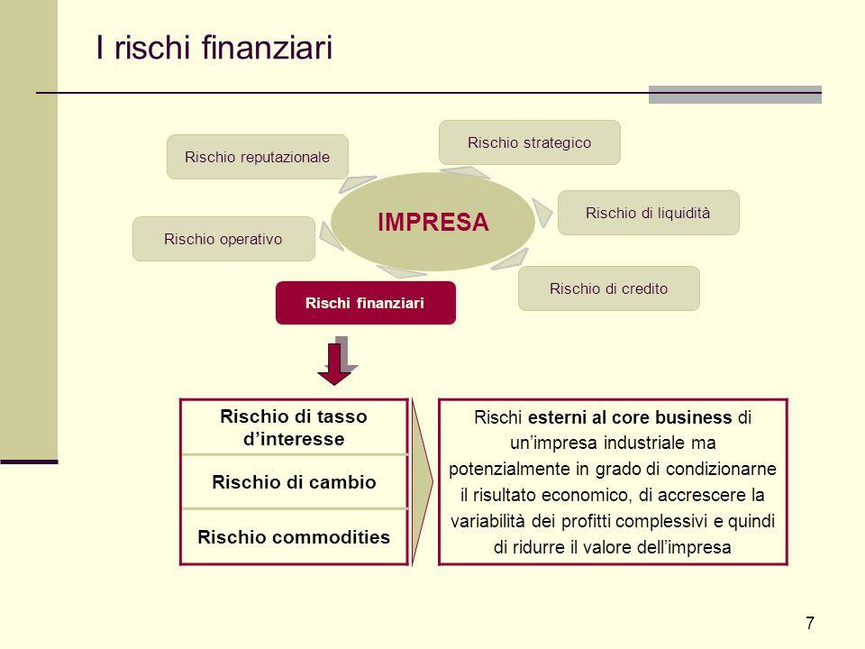 7 I rischi finanziari IMPRESA Rischio strategico Rischio di liquidità Rischio di credito Rischi finanziari Rischio operativo Rischio reputazionale Ris
