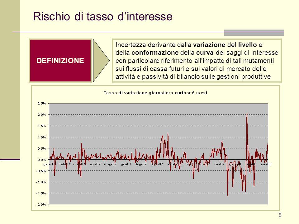 8 Rischio di tasso dinteresse DEFINIZIONE Incertezza derivante dalla variazione del livello e della conformazione della curva dei saggi di interesse c