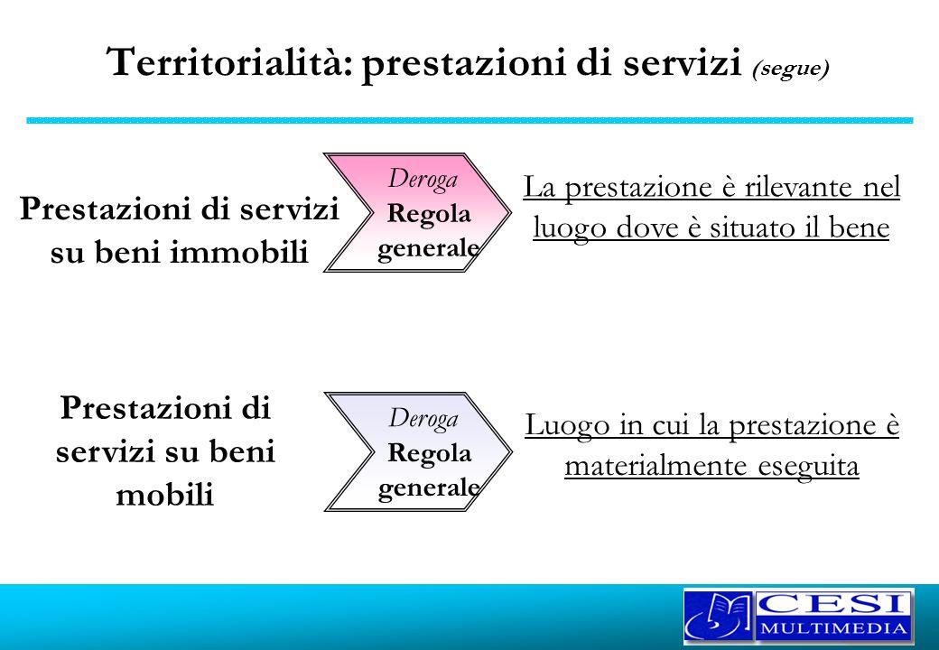 Territorialità: prestazioni di servizi (segue) Prestazioni di servizi su beni immobili La prestazione è rilevante nel luogo dove è situato il bene Pre