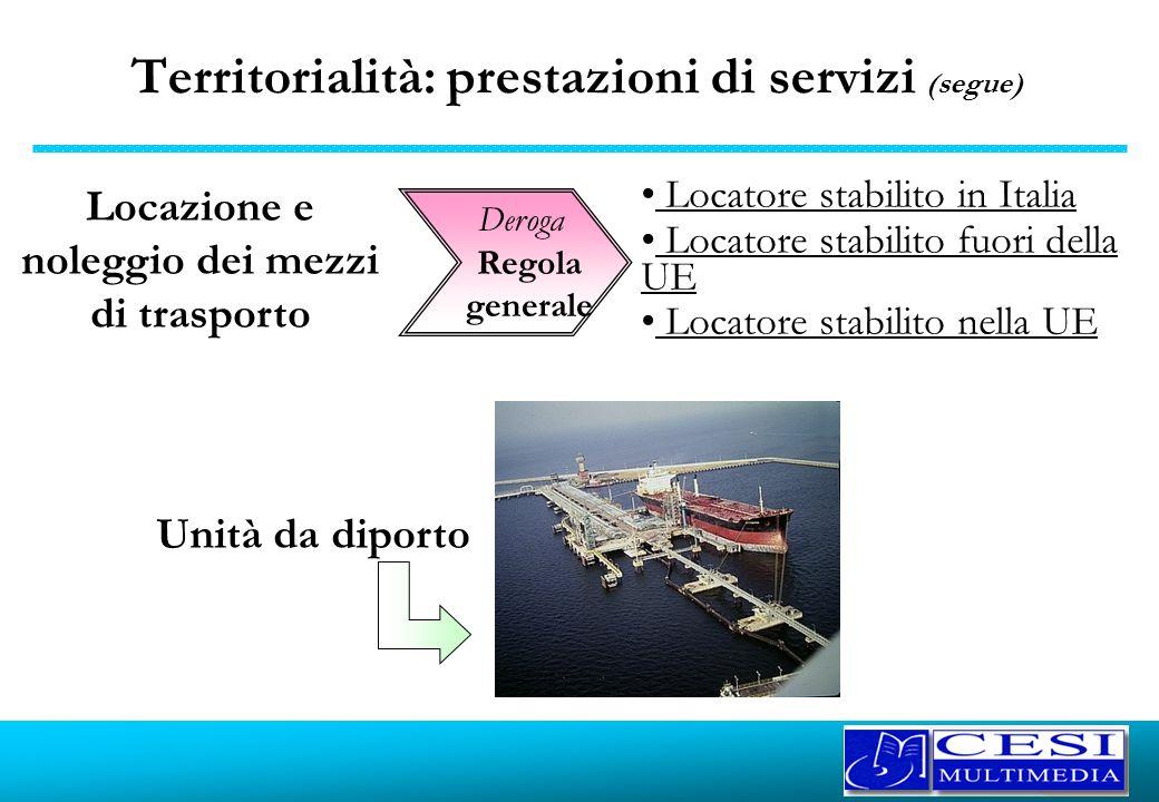 Territorialità: prestazioni di servizi (segue) Locazione e noleggio dei mezzi di trasporto Locatore stabilito in Italia Locatore stabilito fuori della