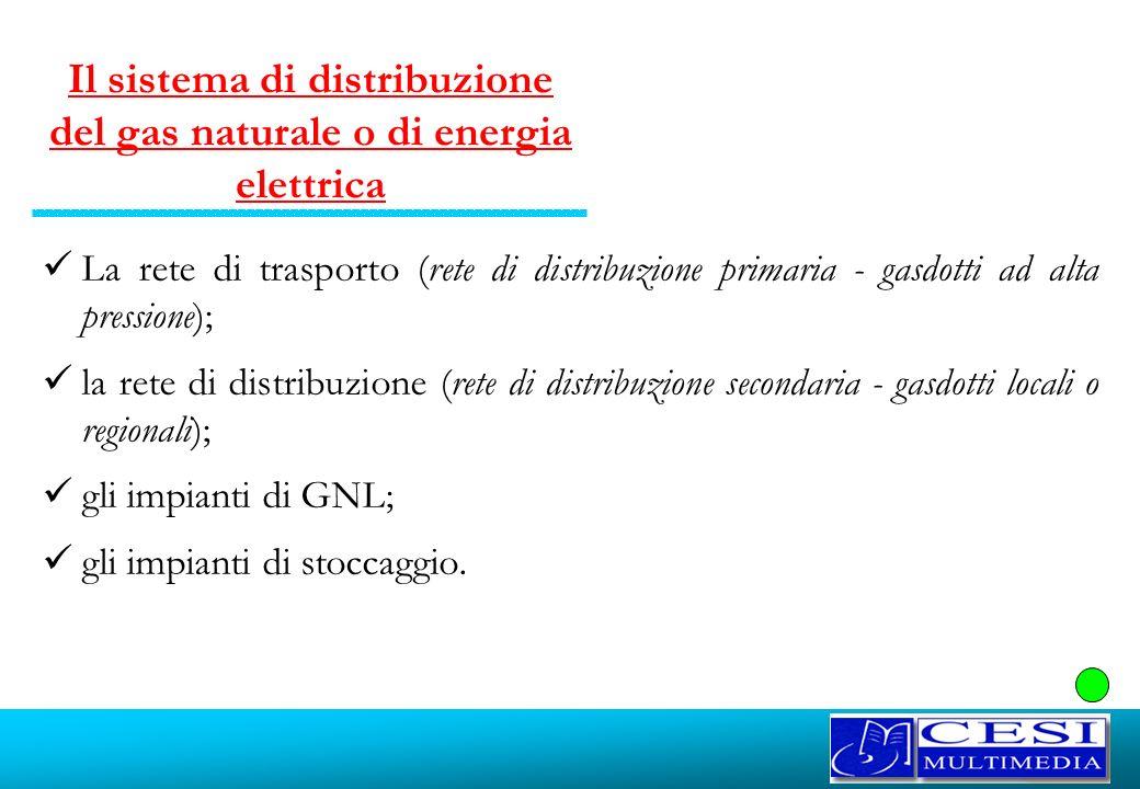La rete di trasporto (rete di distribuzione primaria - gasdotti ad alta pressione); la rete di distribuzione (rete di distribuzione secondaria - gasdo