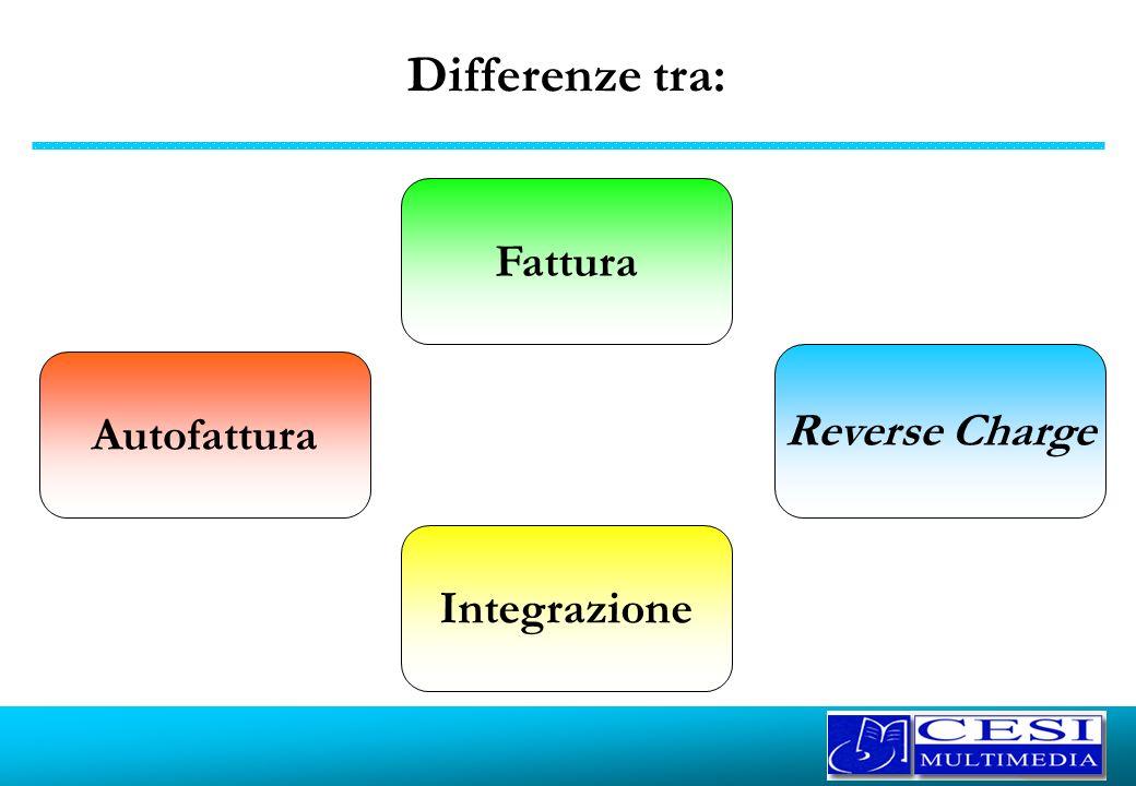 Territorialità: prestazioni di servizi (segue) Locazione e noleggio dei mezzi di trasporto Locatore stabilito in Italia Locatore stabilito fuori della UE Locatore stabilito nella UE Unità da diporto Deroga Regola generale