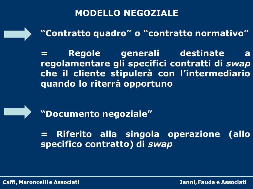 Caffi, Maroncelli e AssociatiJanni, Fauda e Associati MODELLO NEGOZIALE Contratto quadro o contratto normativo = Regole generali destinate a regolamen