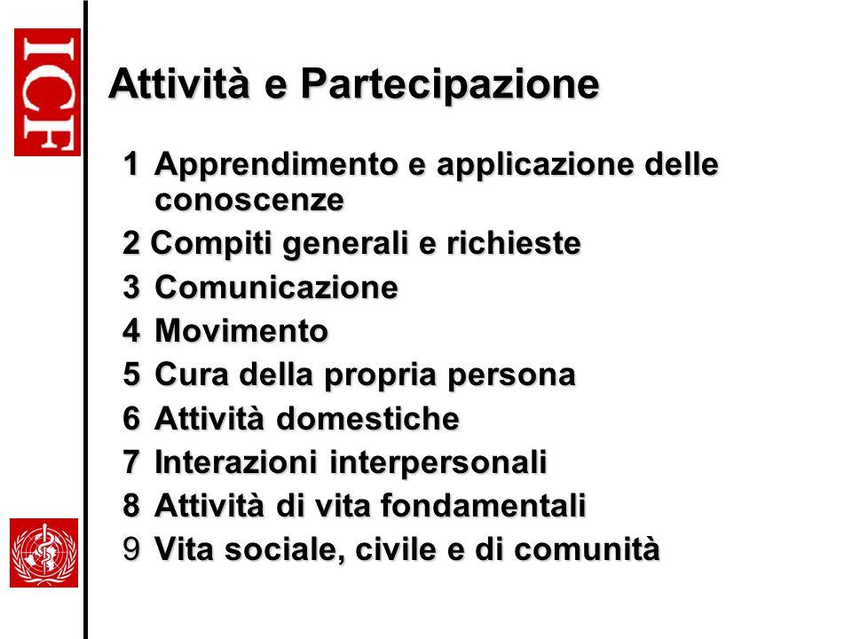 Attività e Partecipazione 1Apprendimento e applicazione delle conoscenze 2 Compiti generali e richieste 3Comunicazione 4Movimento 5Cura della propria