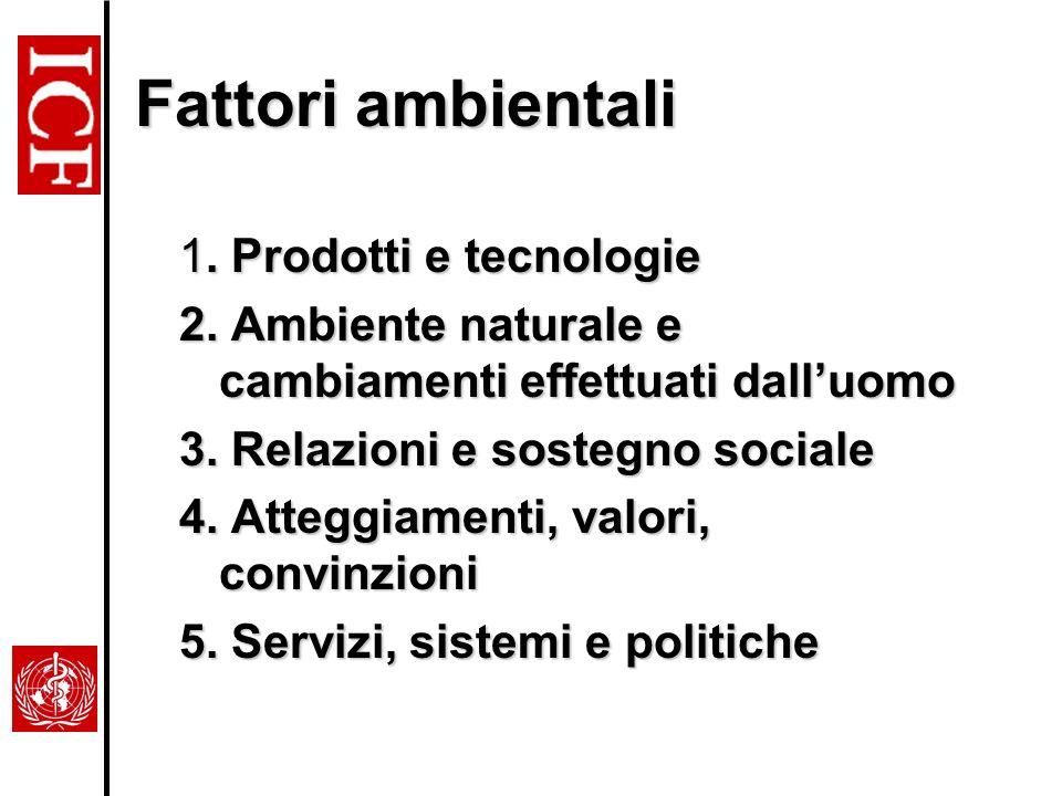 Fattori ambientali 1. Prodotti e tecnologie 2. Ambiente naturale e cambiamenti effettuati dalluomo 3. Relazioni e sostegno sociale 4. Atteggiamenti, v
